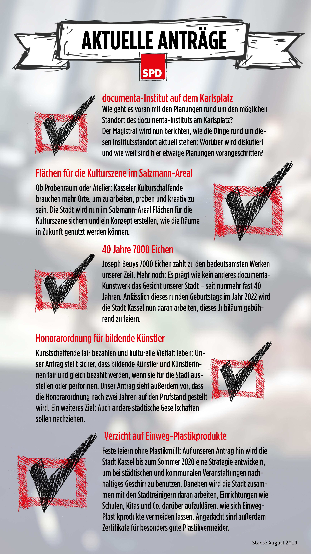 Aktuelle Anträge (August 2019) Infografik