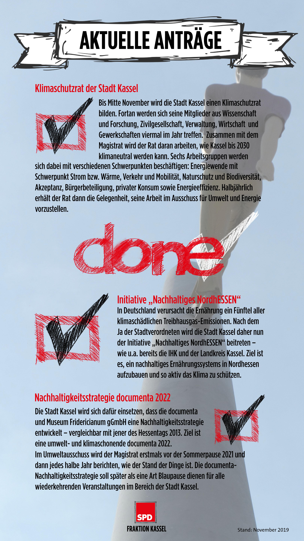 """Infografik """"Aktuelle Anträge der SPD-Fraktion Kassel""""; Stand 11.2019"""