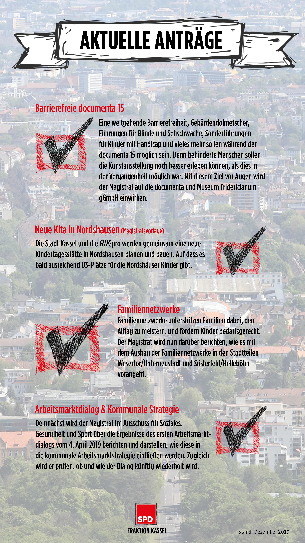 Anträge der SPD-Fraktion - Dezember 2019